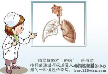 办理韩国签证肺结核检查注意事项